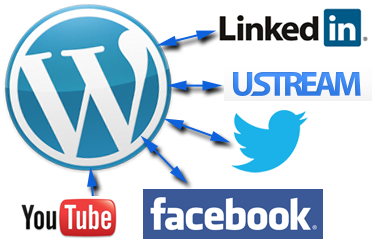 Connect Your Site To Social Media
